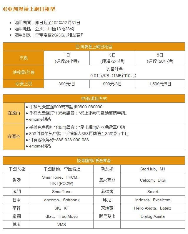 中華電信行動數據漫遊