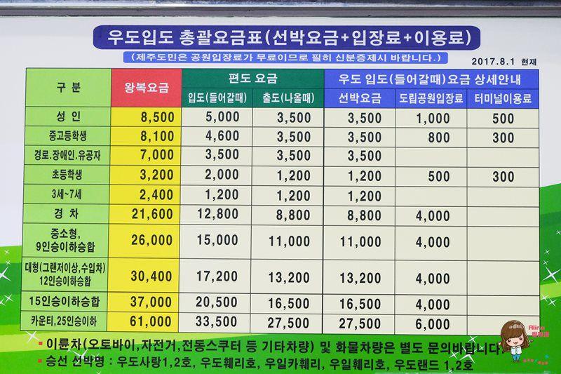 韓國濟州島 牛島 船票價格