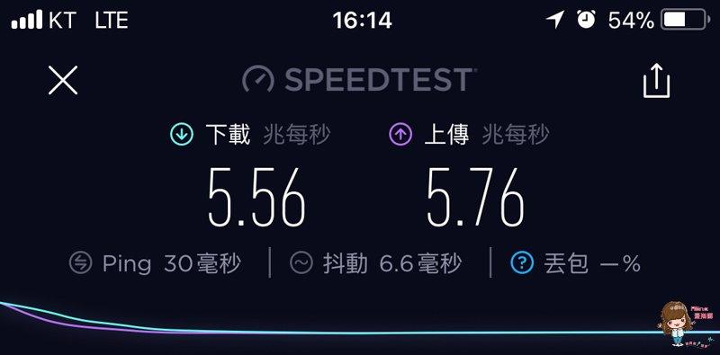 韓國上網推薦 韓國上網SIM卡 上網吃到飽 不限流量 不限速 穩定又快速