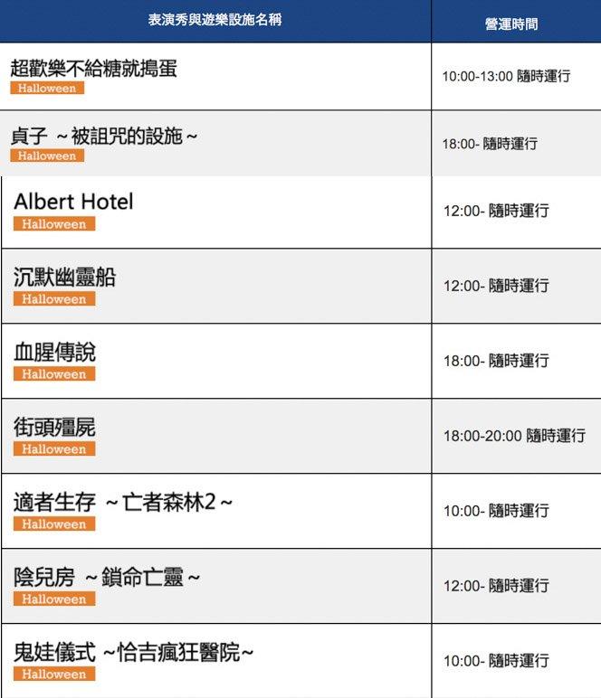 【日本環球影城攻略】大阪 環球驚喜萬聖節-門票優惠+遊樂設施驚嚇心得