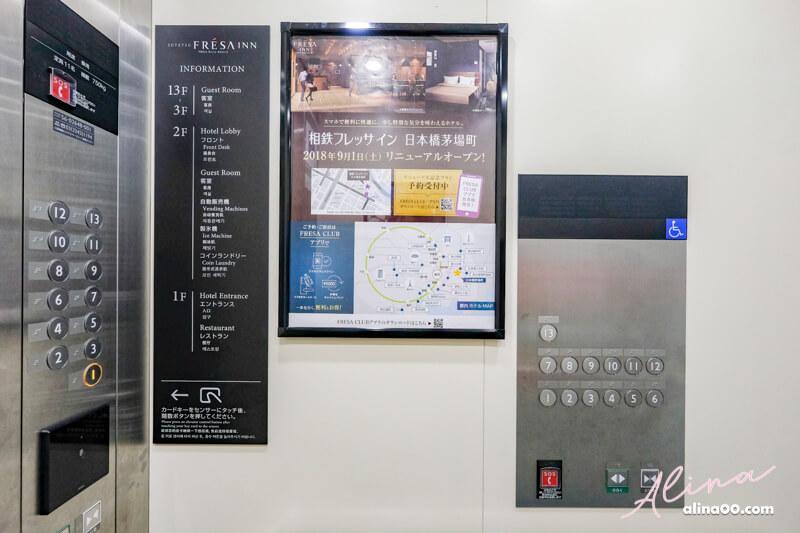 東京上野住宿推薦