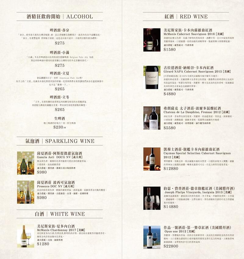玩美世界酒單