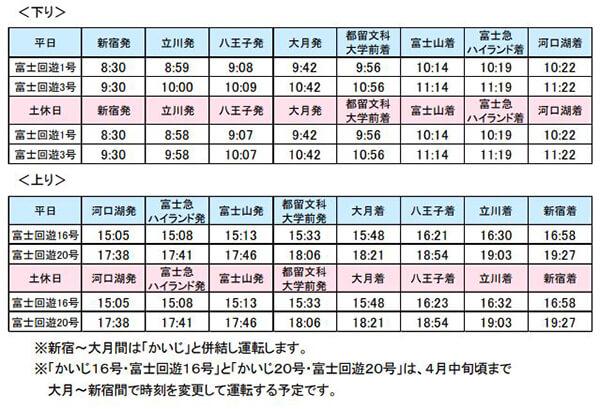 富士回遊 FUJI EXCURSION 發車時刻表