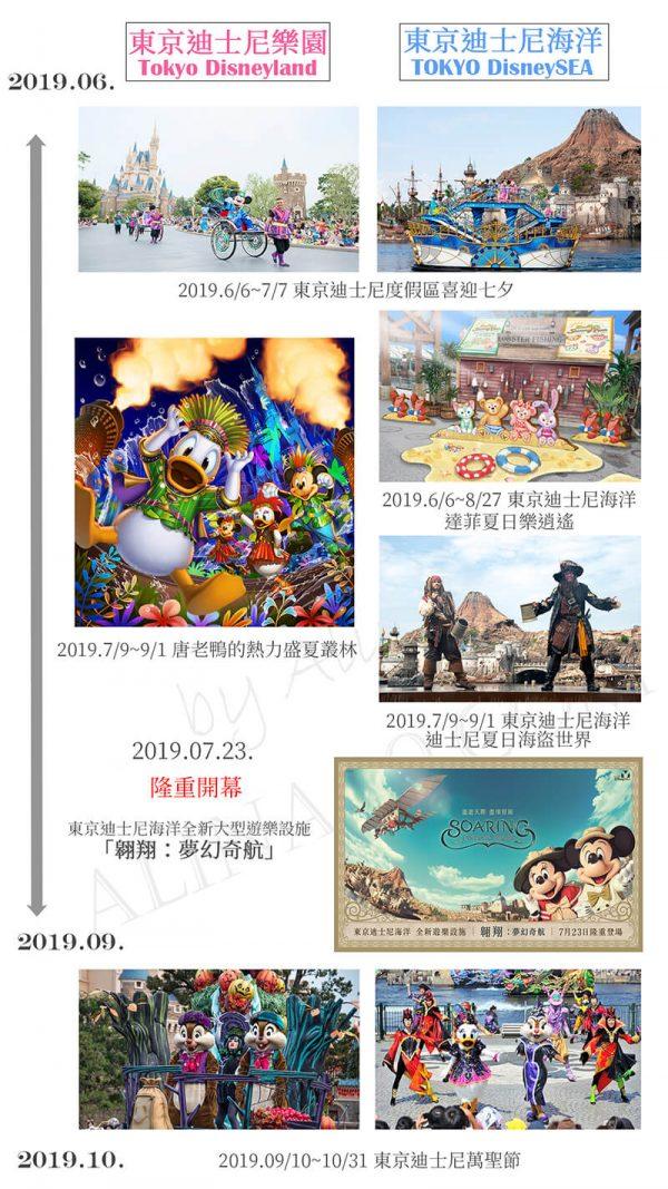 東京迪士尼2019