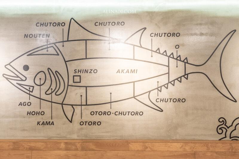 名古屋海鮮